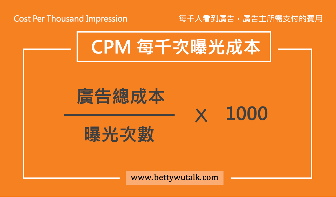 CPM 每千次曝光成本 (Cost Per Thousand Impression)