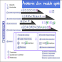 Opale Advanced guide pratique icon
