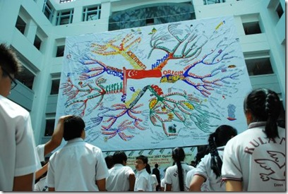 Visual mapping the worlds largest mindmap in singapore the worlds largest mind map featuring singapores history culture and achievements was unveiled at the singapore institute of management sim to mark gumiabroncs Gallery