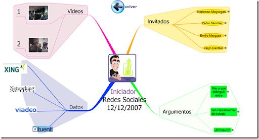iniciador_12map