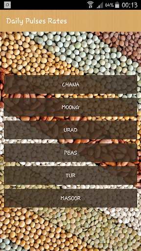 Daily Pulses Rates