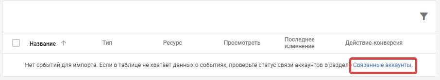 Настройка связи аккаунта Google AdWords и Google Analytics