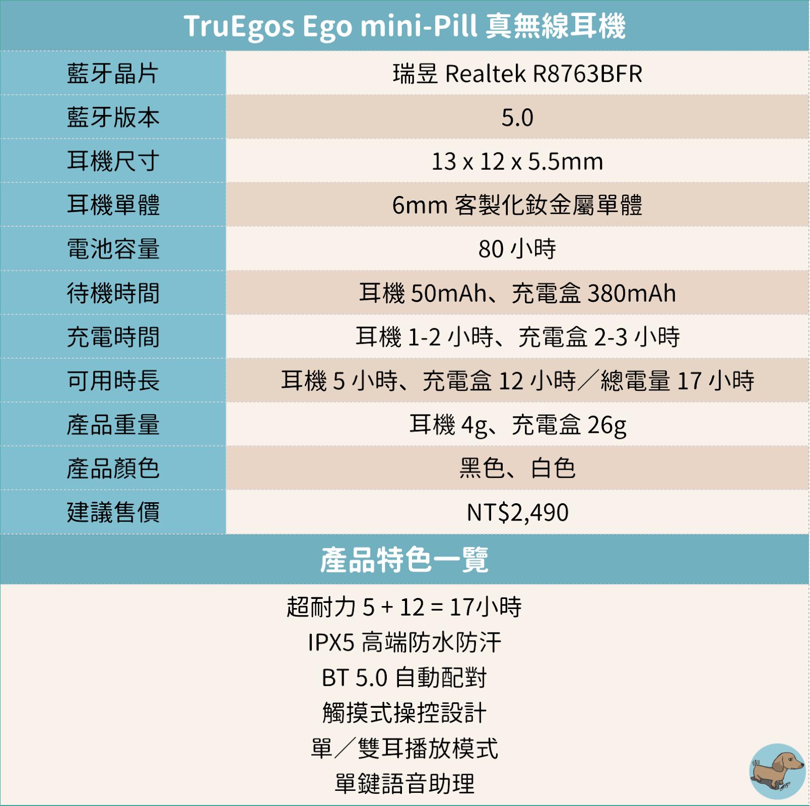 TruEgos Ego mini-Pill 平價真無線藍牙耳機開箱評測 17 hrs 耐久力、26g 超輕巧、IPX5 防水防汗