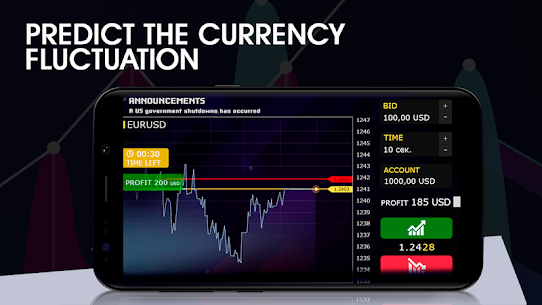 Currency chart tutorial 2