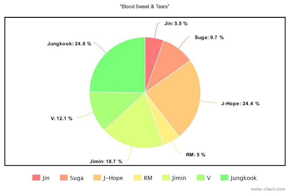 meta-chart - 2021-02-17T200907.738