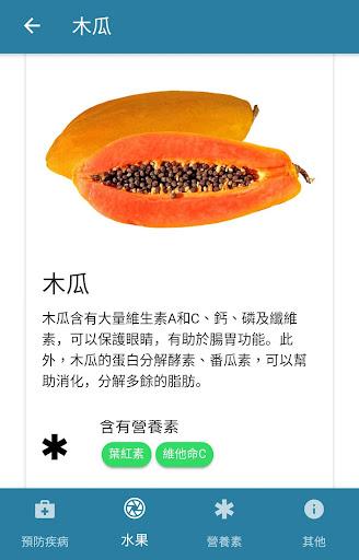 水果營養素