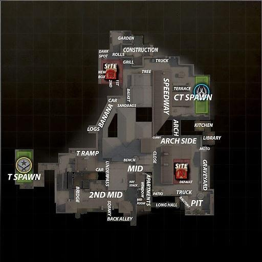 Callouts for CS:GO