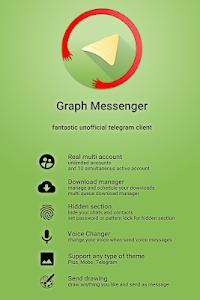 Graph Messenger T5.15.0-P7.7: 1871x (Mod) (Arm)