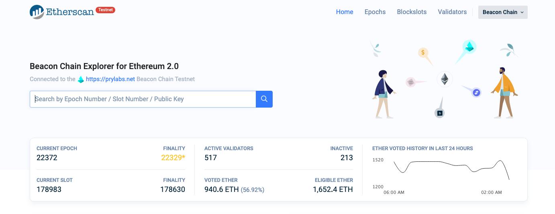 Ethereum 2.0 Explorer