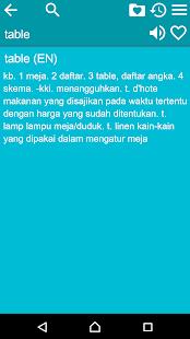 English Malay Dictionary Free Apps On Google Play
