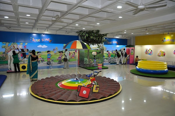 Popular tourist site Birla Industrial & Technological Museum in Kolkata