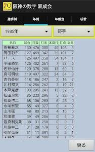 阪神タイガースの数字 阪成会 1936-2016 screenshot 3