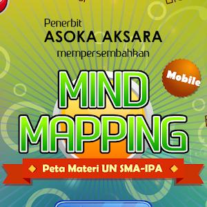 Mind Mapping Materi UN SMA-IPA