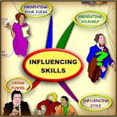 Influencing Skills - Mind Map