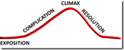 narrative_arc