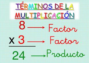 Photo: Términos de la multiplicación