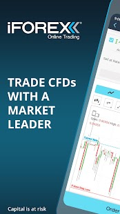 iFOREX: Invest & Leverage Trade Stocks & Index CFD Screenshot