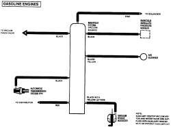 Ford Bronco mack mp7 engine diagram Questions & Answers ...
