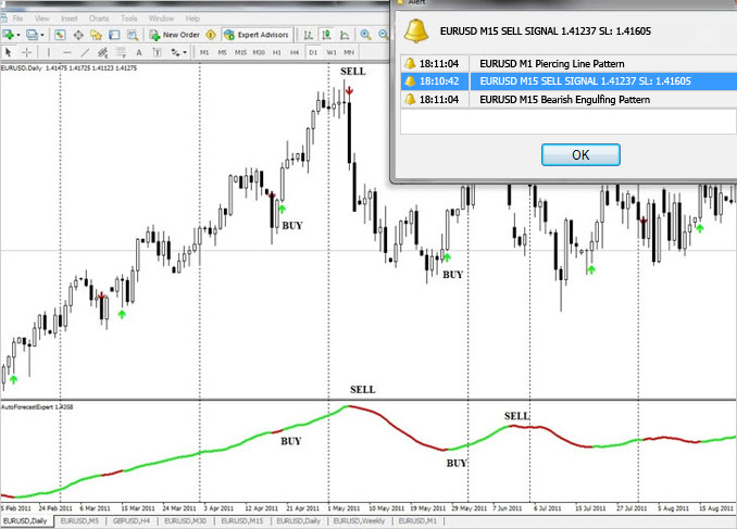 Forex Traders Dallas Tx Connect Discover Share -
