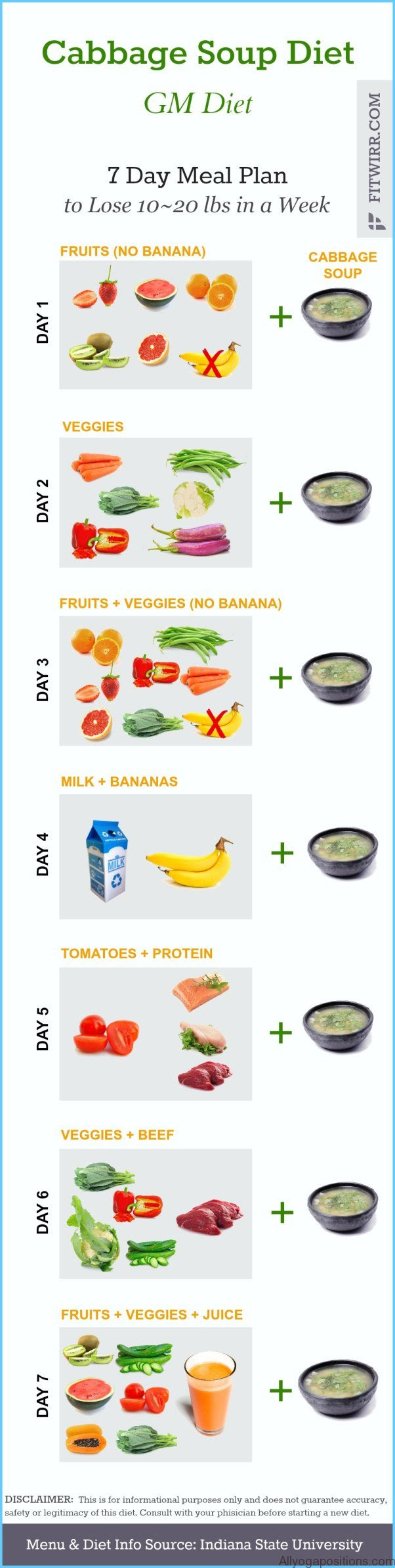 Detox Tips Weight Loss Eating Too Much How Does A Body Do It Allyogapositions Com