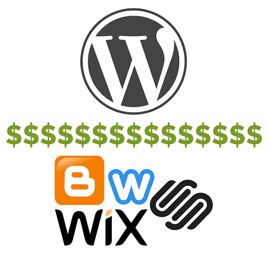 WordPress vs Website Builders: Cost
