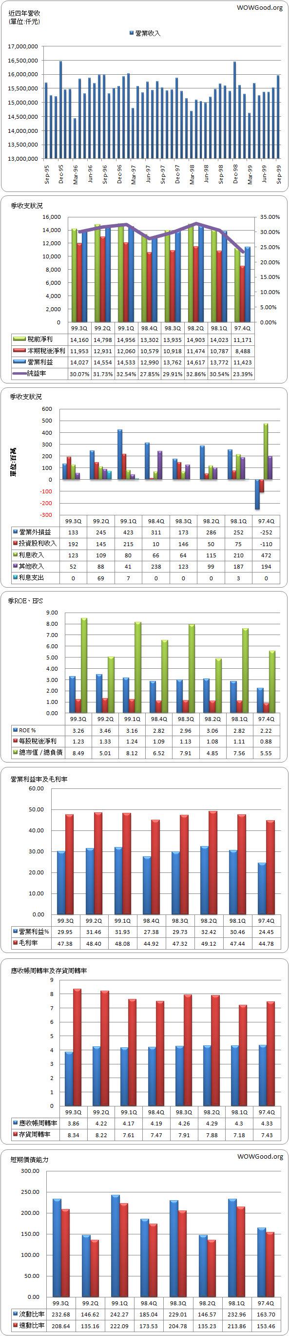 2412_中華電_季圖_993Q