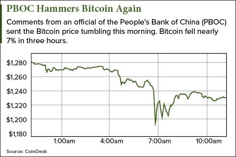 new type of bitcoin