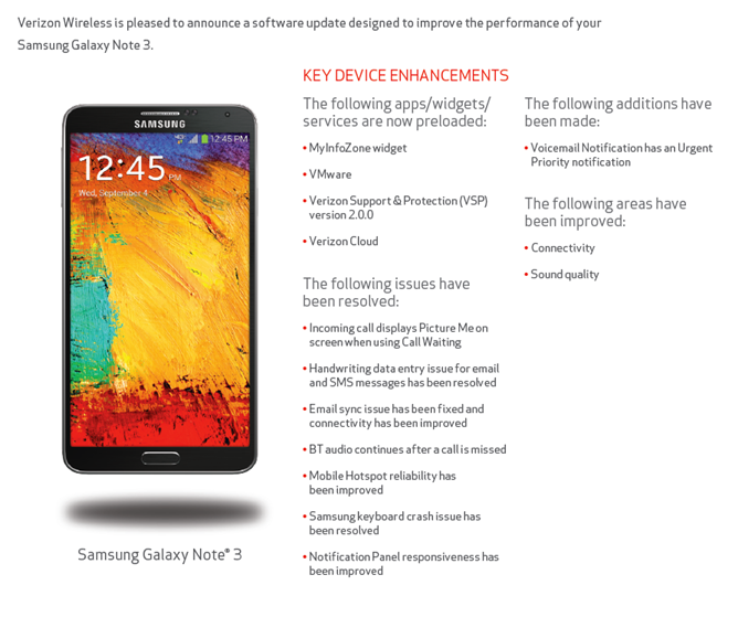Verizon's Galaxy Note 3 Getting A Bloatware-Bringing, Bug-Fixing OTA (Build N900V)
