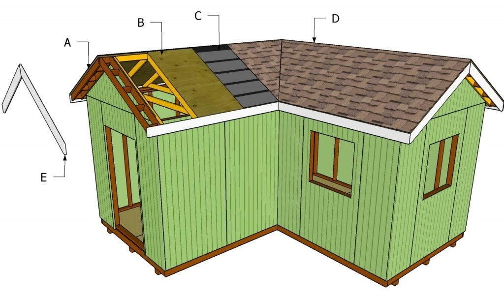Guide To Shed Get How To Make A Shed Roof Watertight