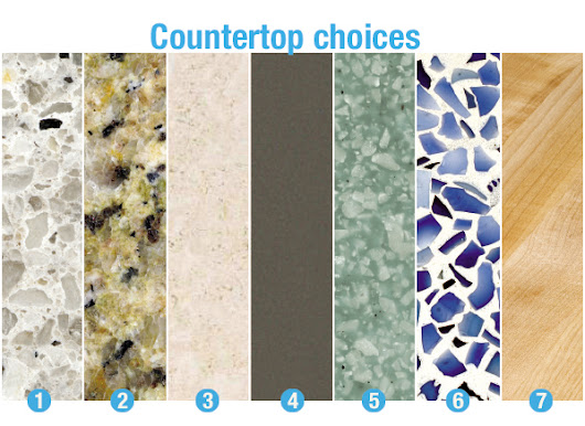 The best countertops for busy kitchens - Consumer Reports