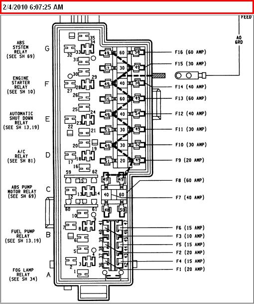 1998 Jeep Wrangler Fuse Diagram