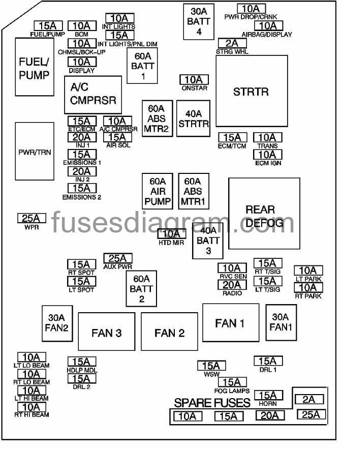 33 2011 Chevy Impala Fuse Box Diagram