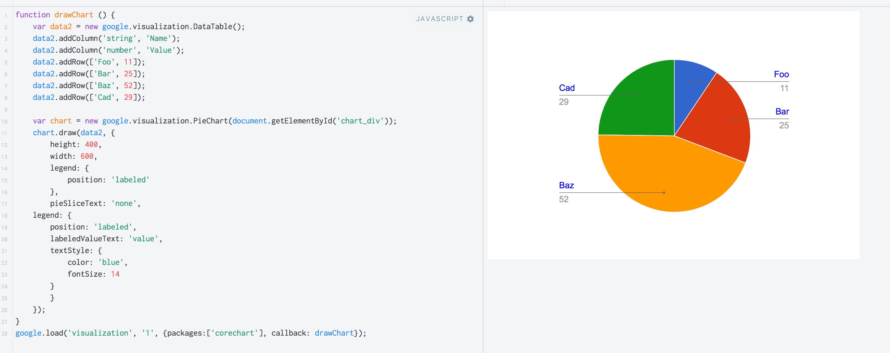 Re how to show only values in pie chart instead of percentage re how to show only values in pie chart instead of percentage google product forums nvjuhfo Gallery