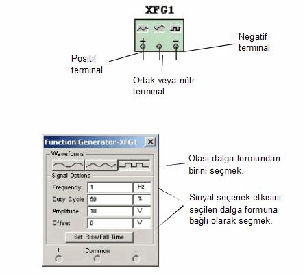 Máy phát tín hiệu chức năng Máy phát điện Funtion
