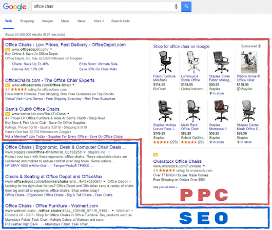 SEO vs. PPC: Which Is the Best for Your Business's Growth?