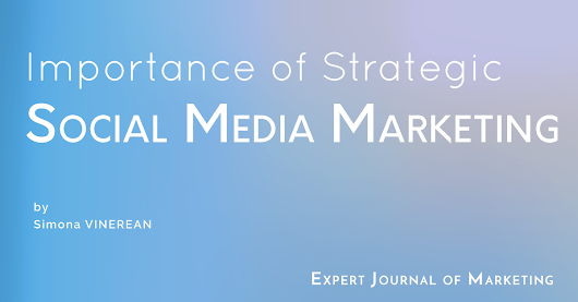 Importance of Strategic Social Media Marketing