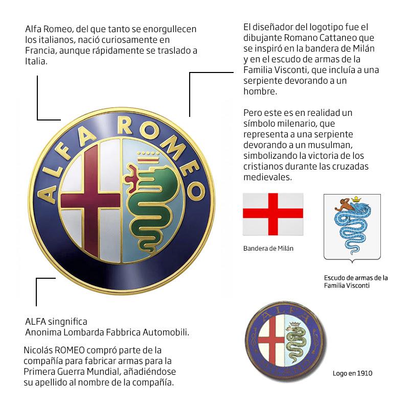 historia_logo_alfa_romeo__0.jpg