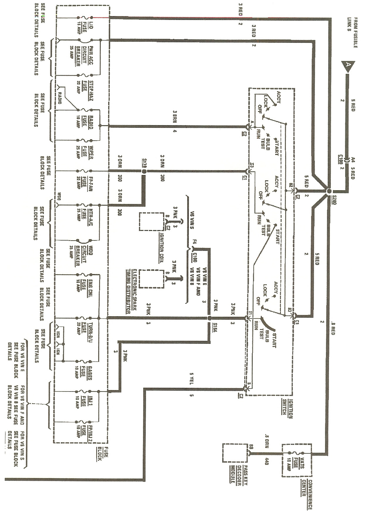 85 steering column wiring diagram ford truck 32 gm steering column wiring diagram wiring diagram list  32 gm steering column wiring diagram