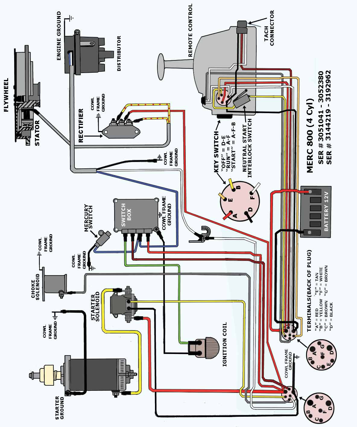 Diagram 48 Mercury Wiring Diagram Full Version Hd Quality Wiring Diagram Reddiagram17 Ritmicavco It