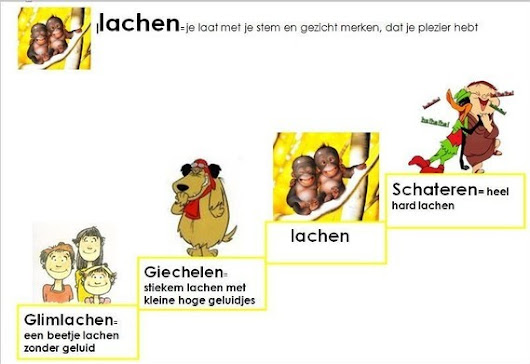 Lachen (zinverwante woorden) - Nederlandse woordenschat / vocabulaire néerlandais / Dutch vocabulary - profNLDS - Photos - Club Doctissimo