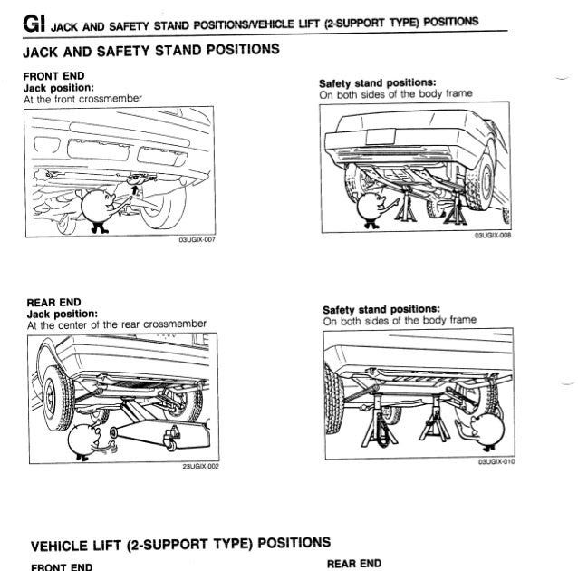1993 Mazda 323 Fuse Box Diagram Full Hd Version Box Diagram Sato Yti Fr