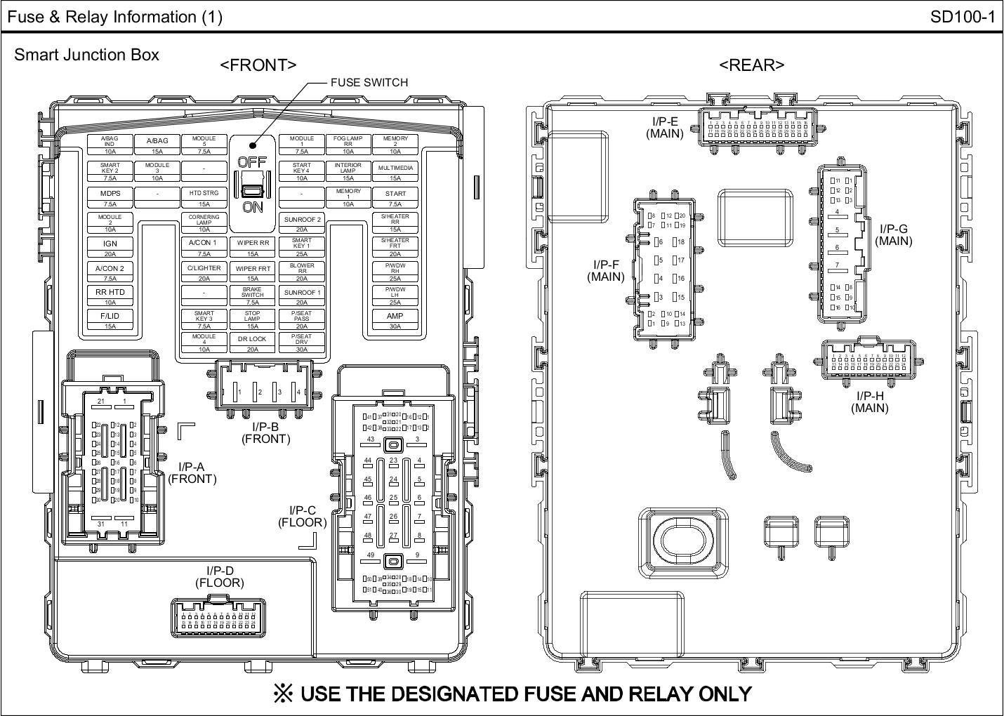 Wiring Diagram PDF: 2002 Hyundai Santa Fe Fuse Panel Diagram