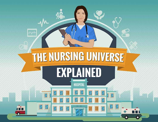 The Nursing Universe Explained [Infographic]