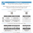 Digital Protocols in a nutshell (introducing Cheat Sheets) | LocGeek