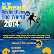 The Sports Archives - The Top Surfing Destinations In The World!