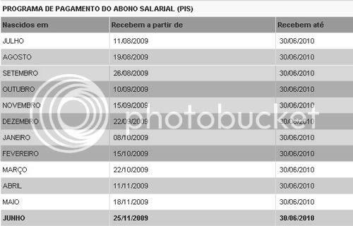Pagamento do abono salarial do PIS-PASEP 2009/2010