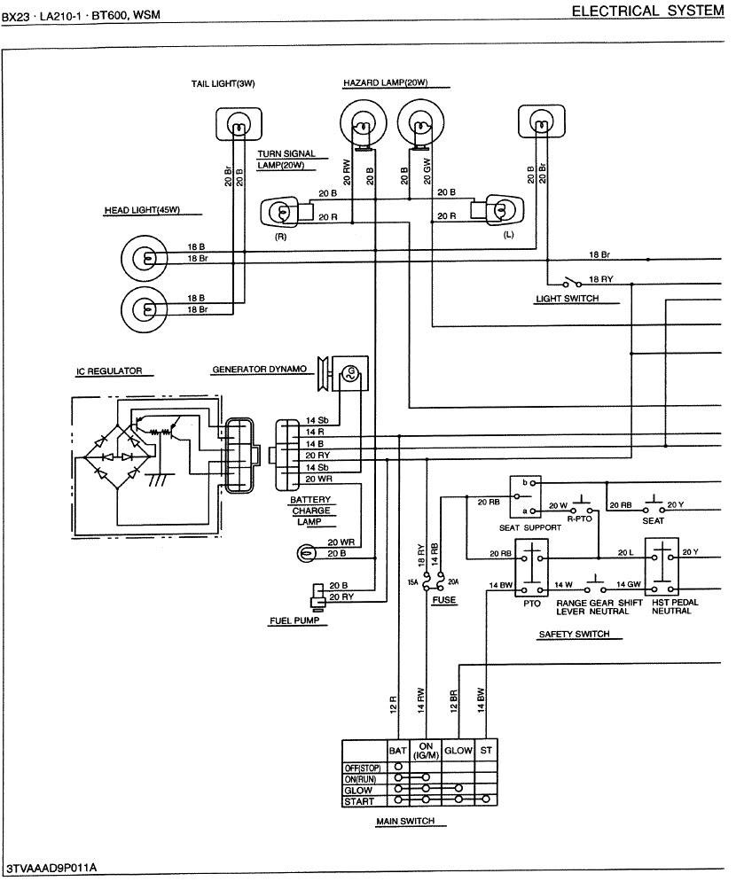 Wiring Diagram For Kubotum Rtv
