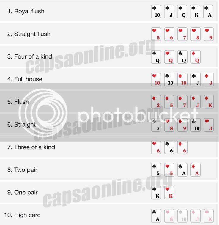 Urutan Kartu Ranking Poker Texas Hold'em