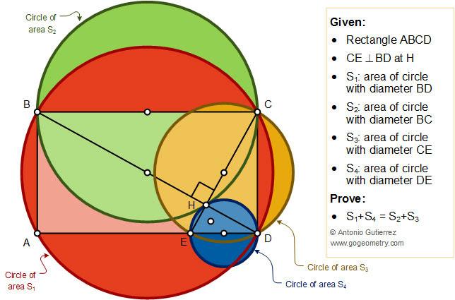 Geometry Problem 1439: Rectangle, Diagonal, Perpendicular, Circles, Areas, Art, Poster, Art, Poster, iPad apps, Tutoring.