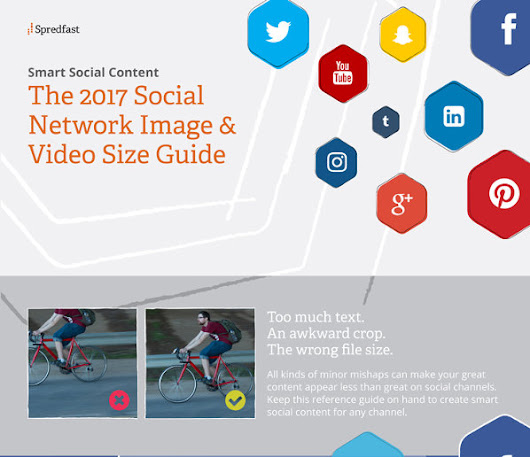 The 2017 Social Network Image and Video Size Guide [Infographic]